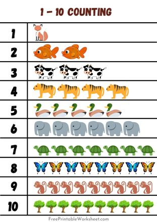 1-10 Counting objects worksheets