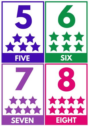 number cards 1-10 with pictures pdf