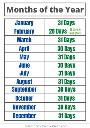Months of the Year Worksheet PDF