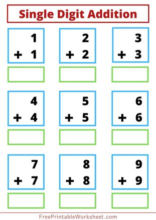 Repeated addition Worksheet